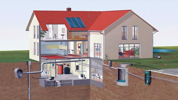 Схема монтажа солнечных батарей для дома