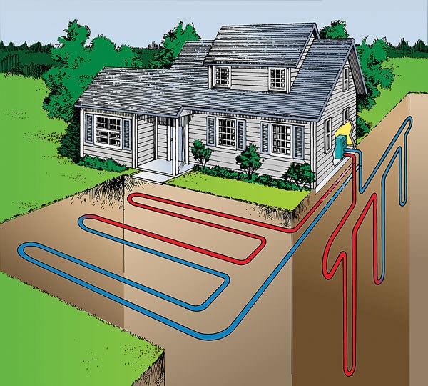 Схема работы теплового насоса грунт-вода