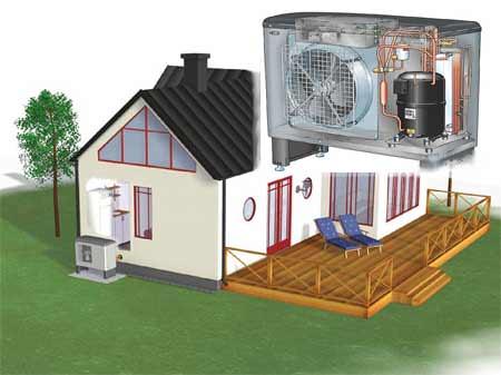 Схема работы теплового насоса воздух-воздух