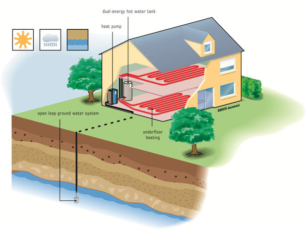 Схема работы теплового насоса воздух-вода