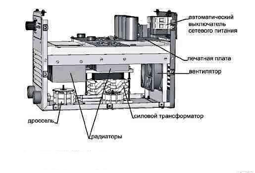 устройство сварочного инвертора