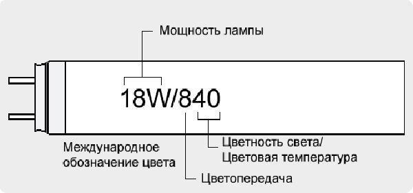 маркировка люминесцентной лампы