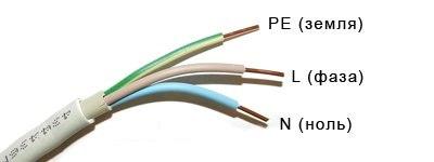 провода с обозначениями