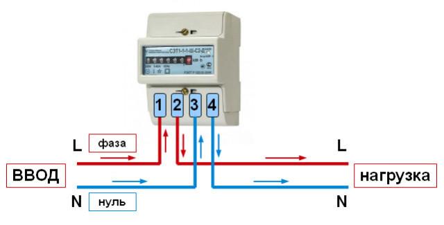 Подключение счетчика и автоматов