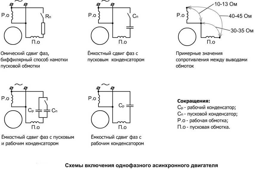 Schaltplan für Einphasenmotor mit Kondensator