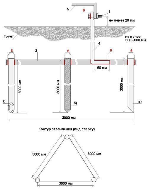схема заземления дома