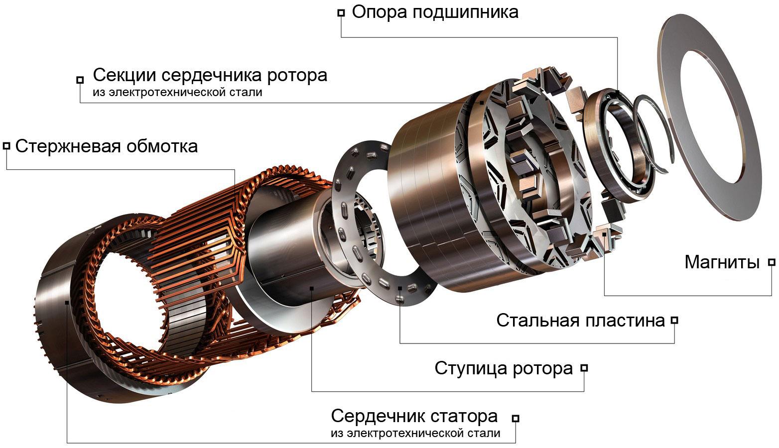 Двигатель на постоянных магнитах своими руками