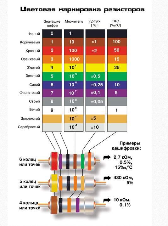 скачать программу для определения резисторов по их цветной маркировке - фото 7