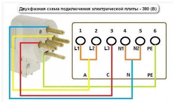 двухфазное подключение электроплиты