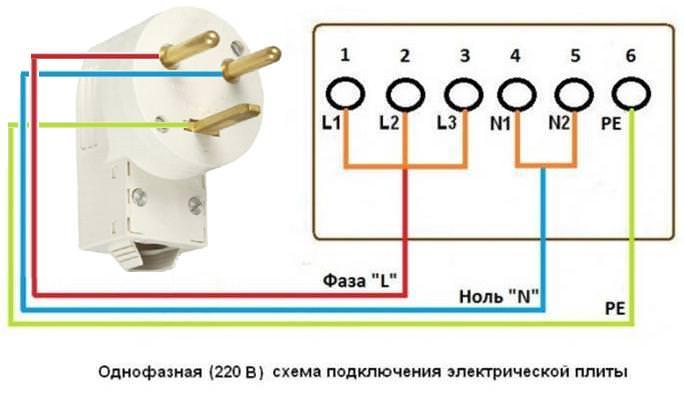 однофазное подключение электроплиты