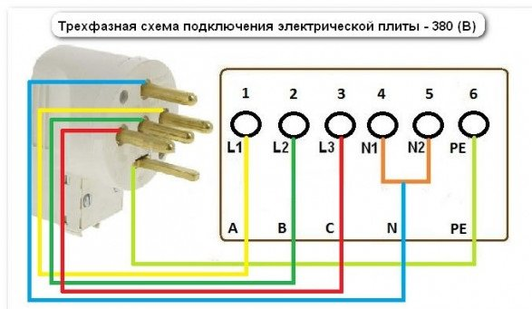 трехазное подключение электроплиты