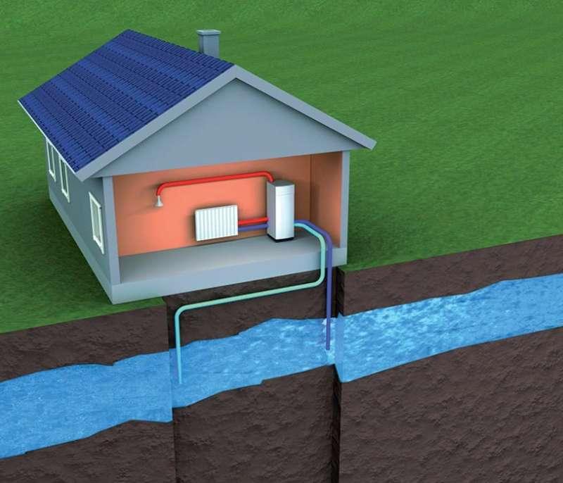 Тепловой насос водоснабжения