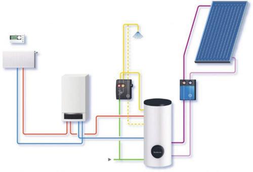 Двухконтурная система водоснабжения и отопления