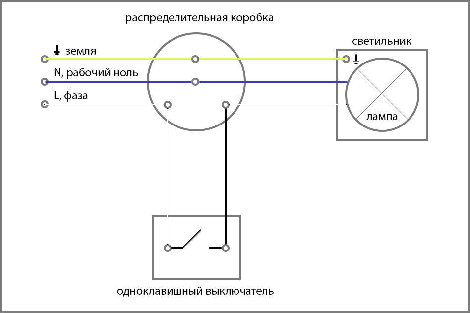 подключение люстры к 1-клавишному выключателю