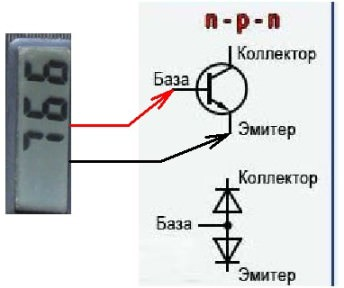 база транзистора