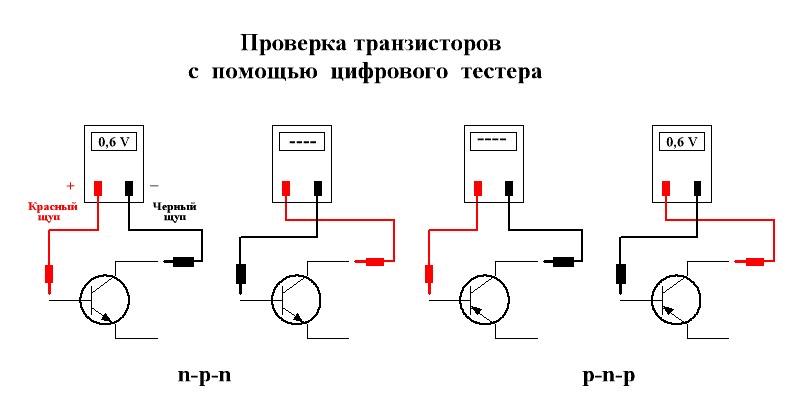 проверка транзистора с помощью тестера