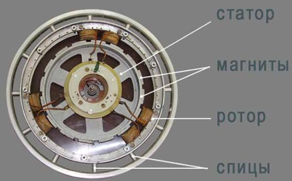 самодельный магнитный двигатель